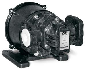 Mag Drive Pumps
