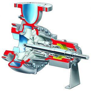API Industrial Process Pumps