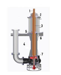 Toyo Cantilever Pumps