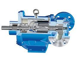 Seal & Mag Drive Gear Pumps