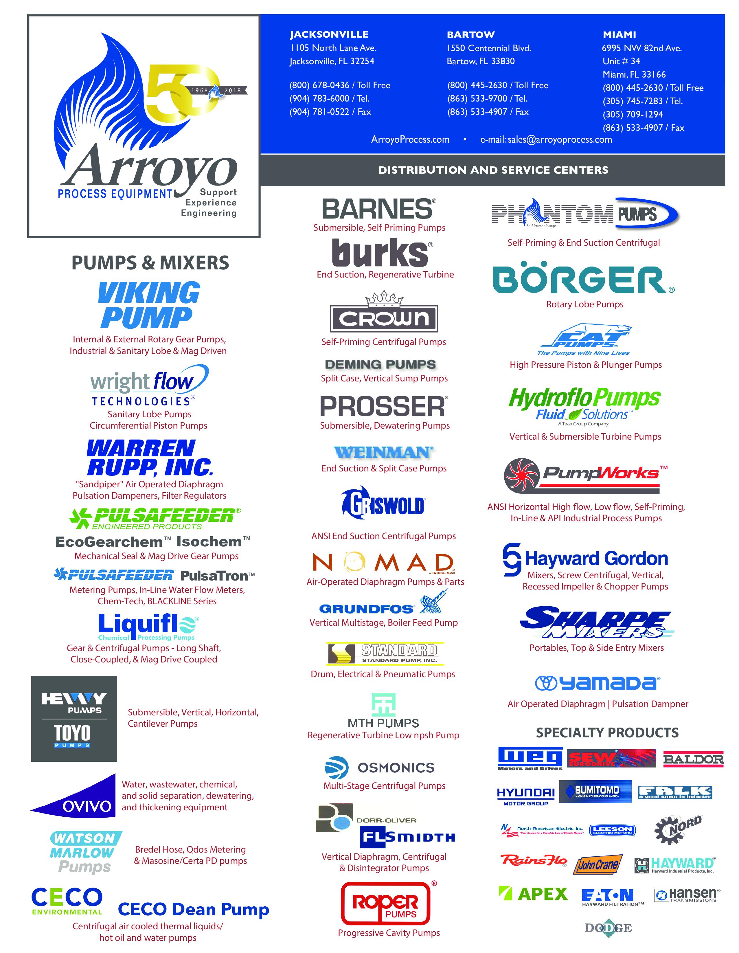 Arroyo Linecard 2020